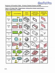 Free Gd T Symbols Chart Gd T Table Pdf Brokeasshome Com