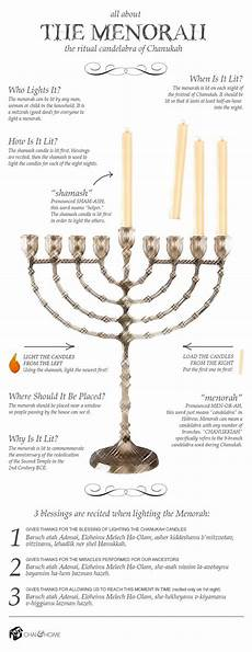 How To Light The Menorah And Hanukkah An Infographic That Tells You All You Need To Know About