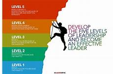 Level 5 Leadership Develop The Five Levels Of Leadership And Become An