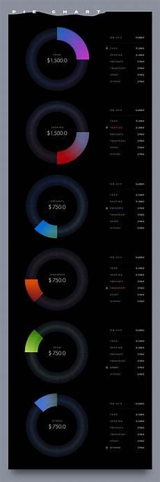 Adobe Xd Pie Chart Free Pie Chart For Adobe Xd Community By Spline Studio On