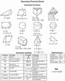 Geometric Formula Madmath Geometry Formulas In Tau