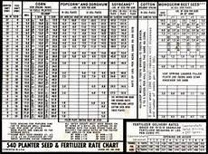 John Deere Planter Rate Chart Oliver 540 Corn Planter Chart Tractorshed Com