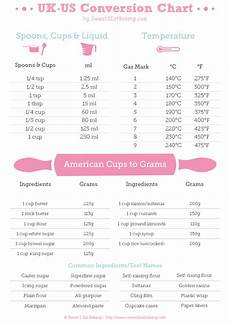 american cooking measures conversion chart uk to us recipe conversions cups teaspoon tablespoon