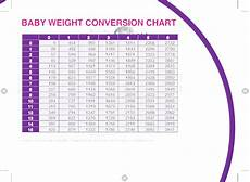 Baby Height And Weight Chart Baby Weight Conversion Chart Free Download