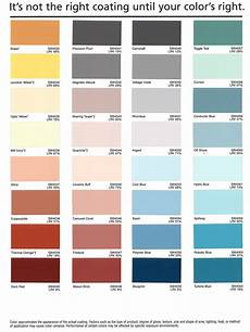 Sherwin Williams Industrial Color Chart Com Fab Inc