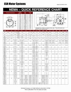 Nema Size Chart Iec Motor Frame Size Chart Impremedia Net