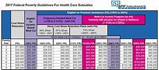 Subsidy Chart 2017 California Subsidy Income Qualification Levels 2017 Best