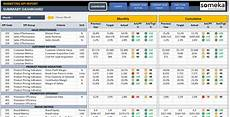 Kpi Template Ultimate Guide To Company Kpis Examples Amp Kpi Dashboard