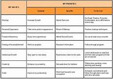 Values Examples My Values Amp Priorities Mavarine Abigail Du