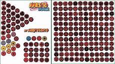 Naruto Eye Chart Sharingan Chart Mangekyou Mangekyou Sharingan