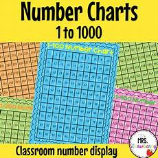 Number Chart 1000 To 9999 1 To 1000 Number Charts Numbers To 1000 Posters By Mrs