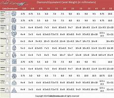Pear Shaped Diamond Mm Size Chart Cubic Zirconia Size Chart By Carat Weight Size Chart