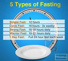 intermittent fasting is a powerful healing modality