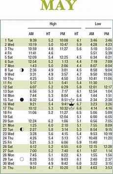 Tide Chart Island 2018 Tide Tables Scdhec