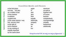 Words To Start A Paragraph In An Essay What Are The Essay Transitions Between Paragraphs Essay