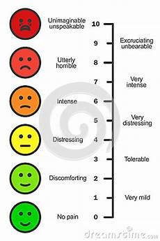 Doctor Smiley Face Chart Scale Chart Vertical Stock Vector Image 70665861