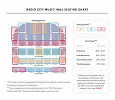 Radio City Theater Seating Chart Radio City Music Hall Seating Chart Christmas
