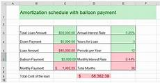 Amortization Schedule With Balloon Payment Amortization Schedule With Balloon Payment In Excel