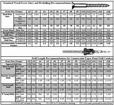 Screw Hole Size Chart Metric Pilot Hole Size Chart What Is The Best Technique For