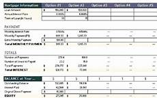 Early Mortgage Payoff Calculator Excel Mortgage Payoff Calculator Template Excel Xls Microsoft