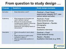 Cross Sectional Study Design Examples Study Design From Questions To Projects