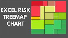 Sow Chart Excel Risk Treemap Chart Excel 2007 2016 Risk