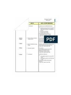 Dar Charting For Nurses Sample Fdar Nurses Notes Patient Nursing