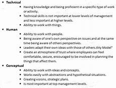 Types Of Managerial Skills Leadership Assignments In Light Of Katz S Three Skills Model