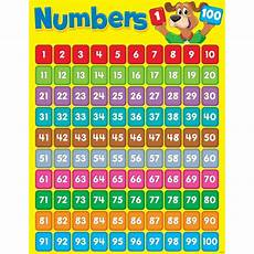 100 Square Pocket Chart Numbers 1 100 Happy Hound Learning Chart Trend Enterprises