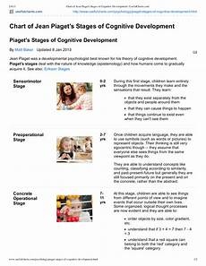 Chart Of Jean Piaget S Stages Of Cognitive