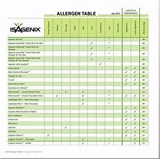 Isagenix Product Age Chart Pin By Team Isagenix On Product Catalog Isagenix Pinterest