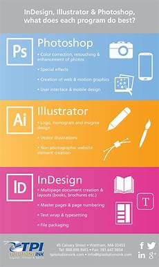 Adobe Software For Design Printing And Graphic Design Blog Waltham Ma Graphic