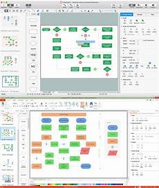 Flow Chart Creator Software Flow Chart Design How To Design A Good Flowchart