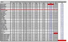 Delhi Metro Price Chart Delhi Metro Map