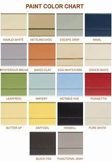 Sherwin Williams Industrial Color Chart Sherwin Williams Paint Color Chart