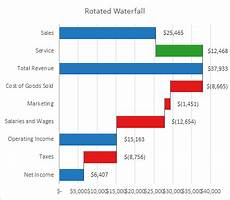 Horizontal Waterfall Chart Excel The New Waterfall Chart In Excel 2016 Peltier Tech Blog