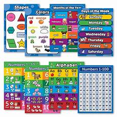 Alphabet And Number Wall Charts 8 Educational Wall Posters For Toddlers Abc Alphabet