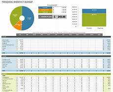 Detailed Budget Template Free Financial Planning Templates Smartsheet