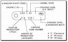 Deciphering Your Ford Engine S Id Tag Fordification Com