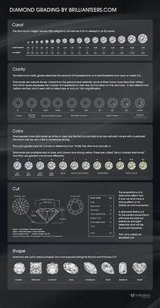 Diamond Grading Chart A Chart Explaining The 4 C S Of Diamonds