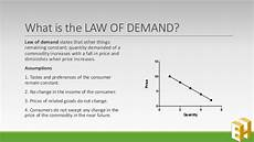 Law Of Demand Theory Of Demand