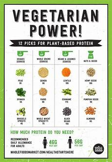 Diet Chart For Non Vegetarian Make Sure You Re Getting Enough Protein From Your