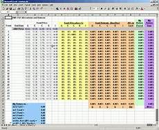 Pension Calculations Spreadsheet 9 Retirement Savings Spreadsheet Excel Spreadsheets Group