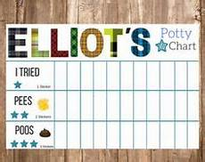 Potty Chart Ideas Potty Time Sequence Cards Free Printables Pinterest