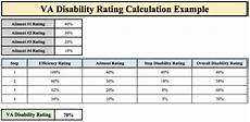 Va Disability Chart 2018 All About Your Va Disability Claim Resilient Asset