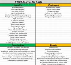 Swot Analysis Of Apple Example Swot For Apple The Marketing Study Guide