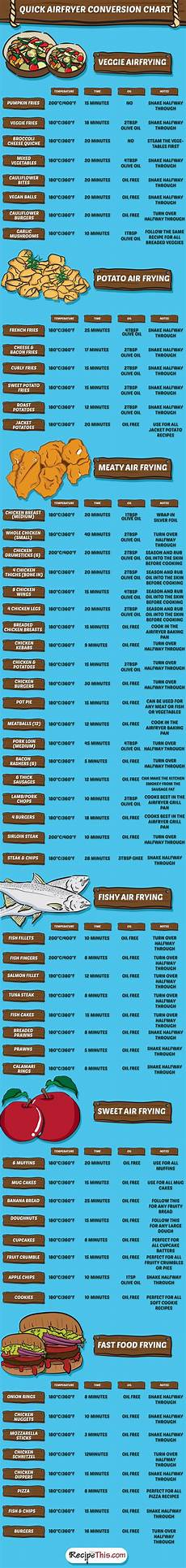 Meredith Laurence Air Fryer Cooking Chart Printable Air Fryer Cooking Chart That Are Ambitious