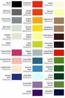 Ccp Gelcoat Color Chart Colour Options Mini Oceans