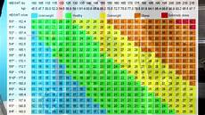 Bmi Chart For Bmi Charts Lifters Amp Athletes Youtube