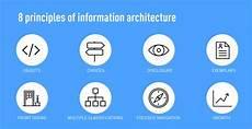 Information Architecture An Excellent Beginner S Guide To Information Architecture